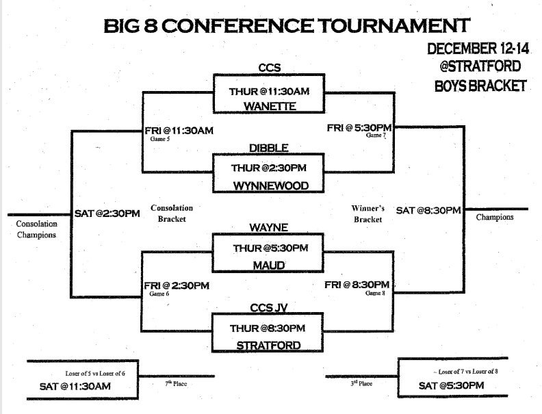 HS Boys Big 8 Conference Tourney Schedule at Stratford