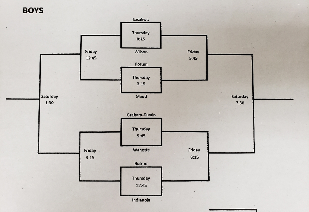 HS Boys Basketball Tourney / Graham-Dustin