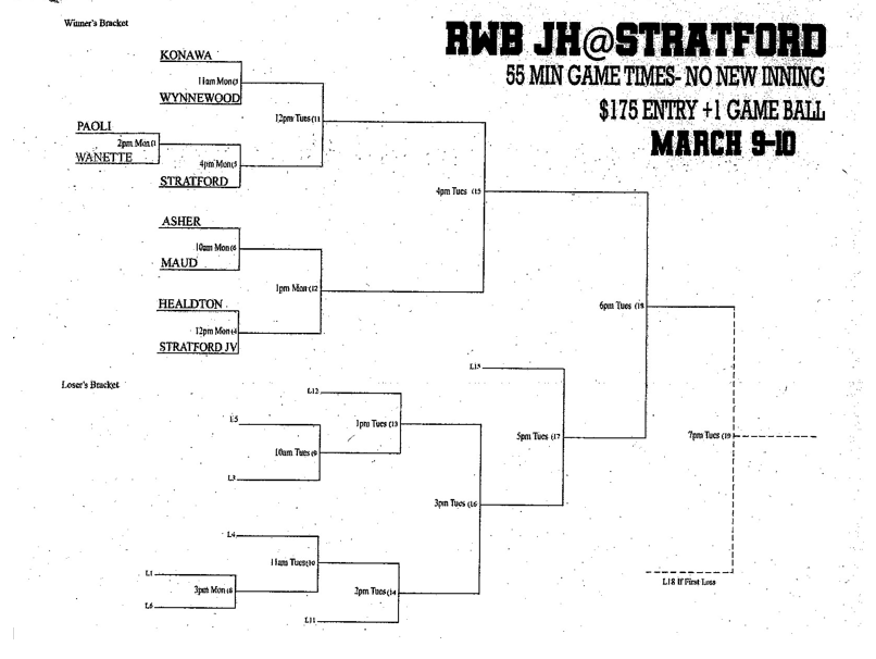Softball JH Bracket for Stratford Tourny March 9-10